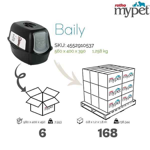 4552910537-Rotho-My-Pet-Shipping-info-graphic