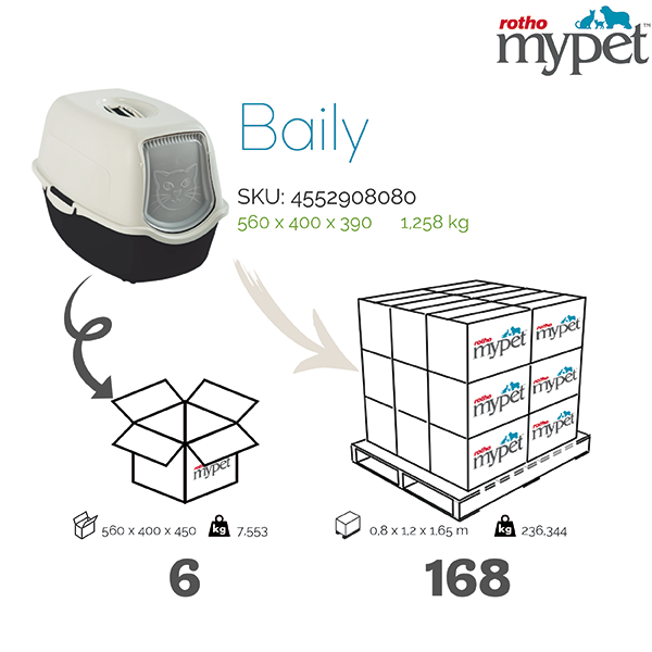 4552908080-Rotho-My-Pet-Shipping-info-graphic