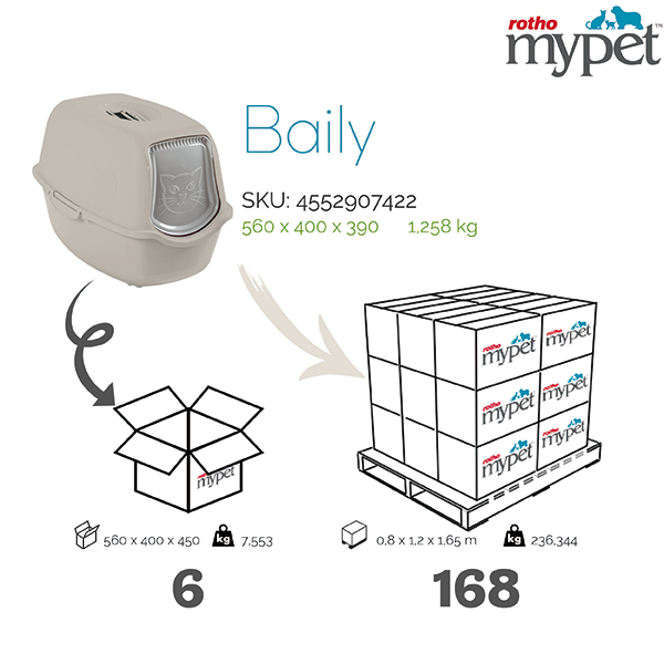 4552907422-Rotho-My-Pet-Shipping-info-graphic