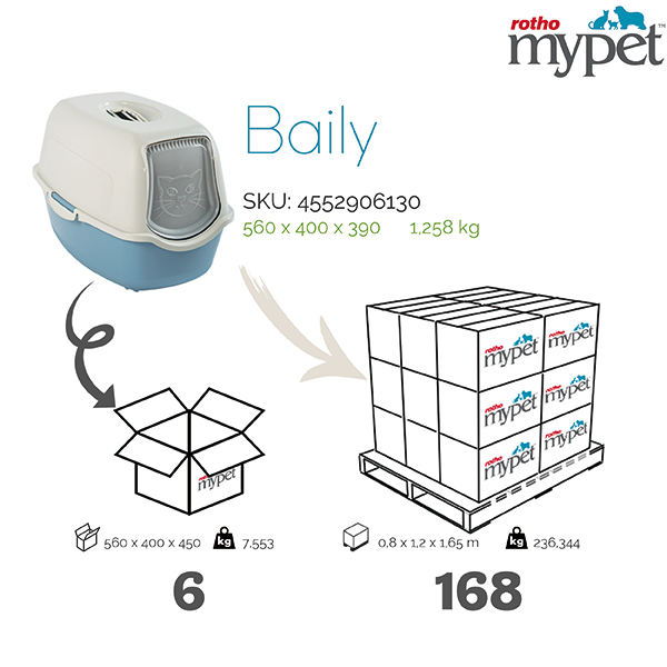 4552906130-Rotho-My-Pet-Shipping-info-graphic