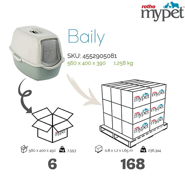 4552905081-Rotho-My-Pet-Shipping-info-graphic