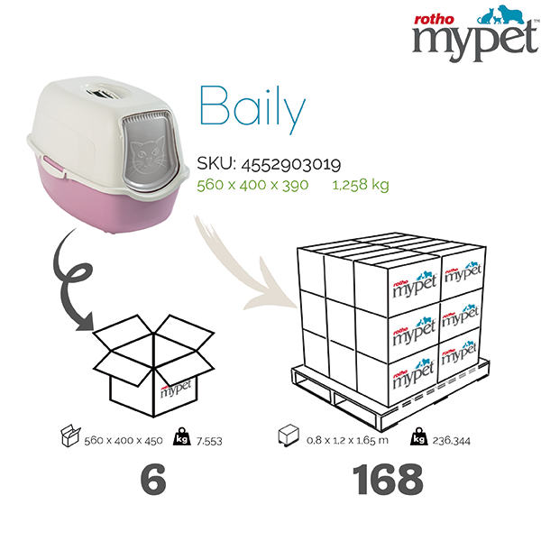 4552903019-Rotho-My-Pet-Shipping-info-graphic