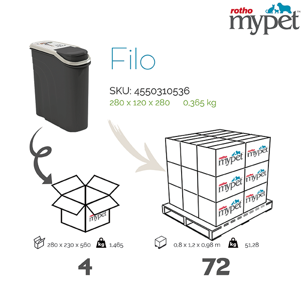 4550310536-Rotho-My-Pet-Shipping-info-graphic