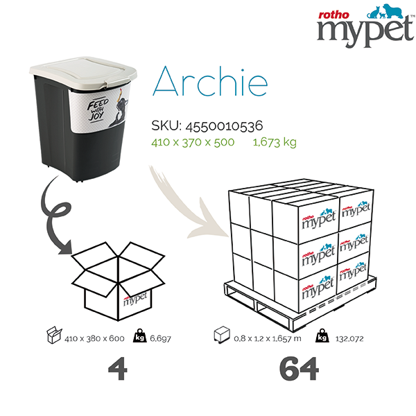 4550010536-Rotho-My-Pet-Shipping-info-graphic