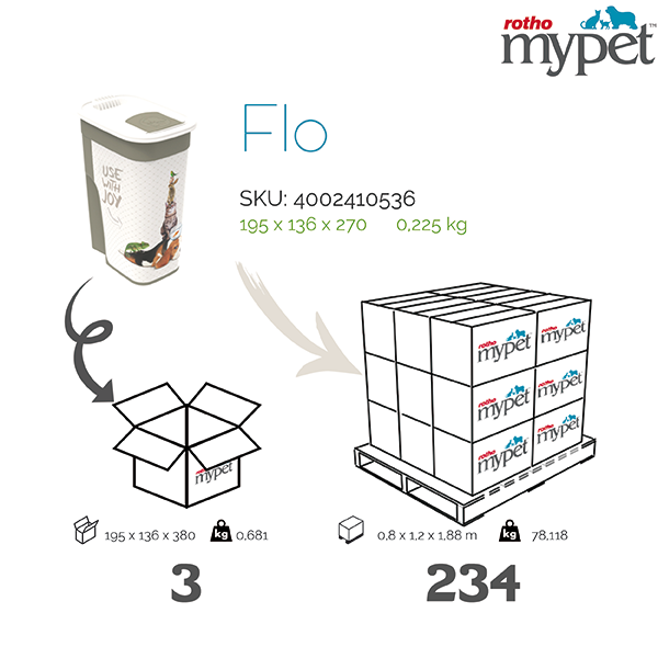 4002410536-Rotho-My-Pet-Shipping-info-graphic