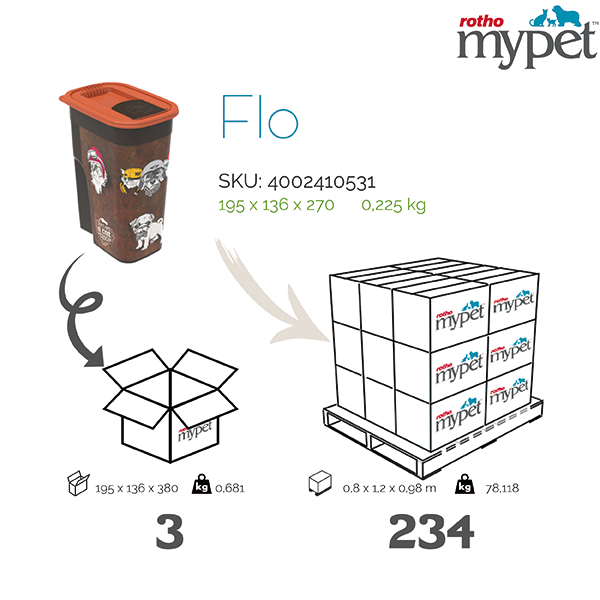 4002410531-Rotho-My-Pet-Shipping-info-graphic