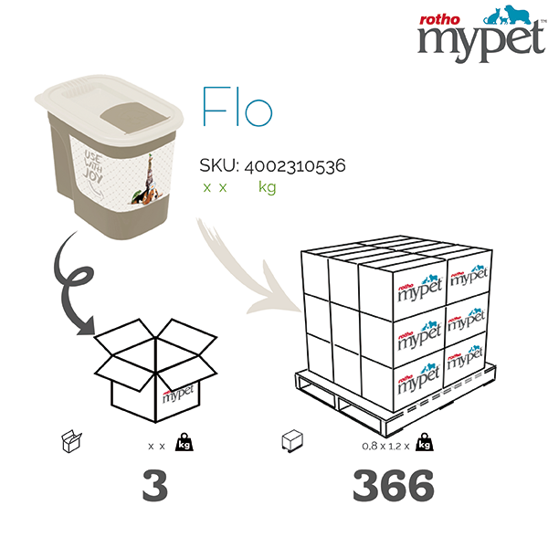 4002310536-Rotho-My-Pet-Shipping-info-graphic