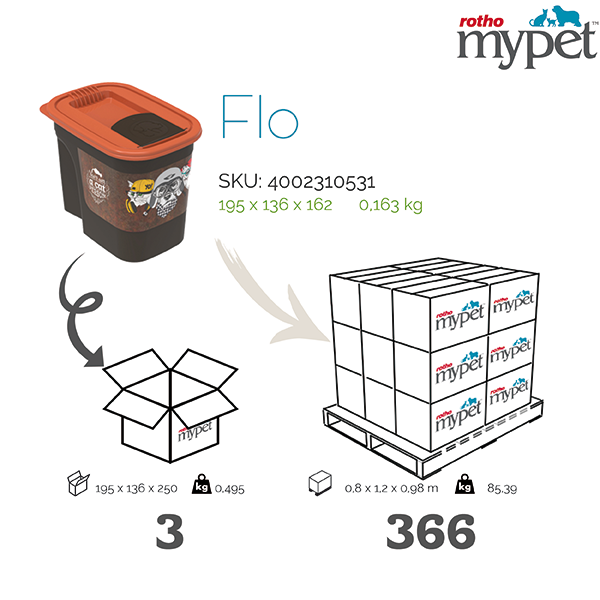 4002310531-Rotho-My-Pet-Shipping-info-graphic