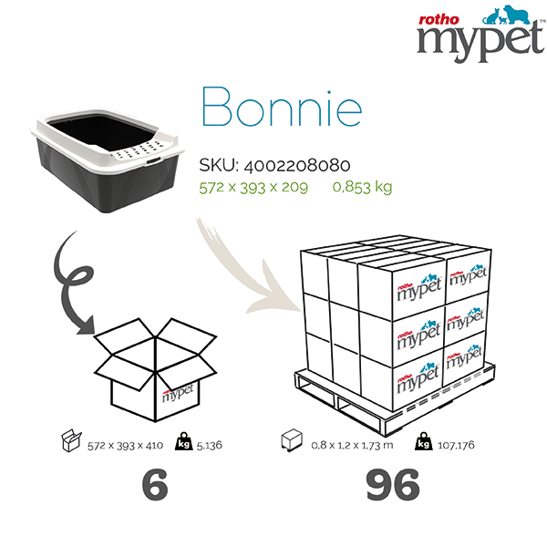 4002208080-Rotho-My-Pet-Shipping-info-graphic