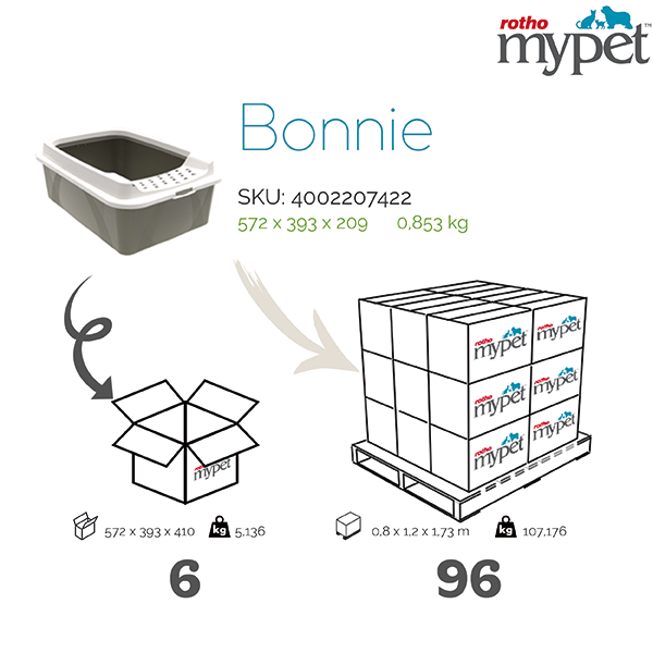 4002270422-Rotho-My-Pet-Shipping-info-graphic