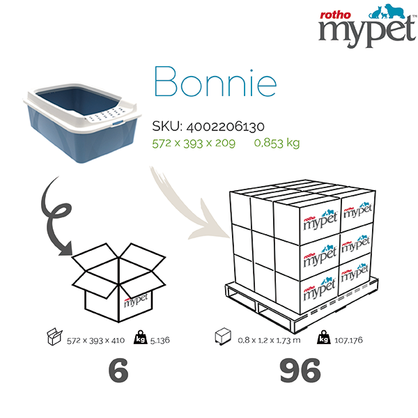 4002206130-Rotho-My-Pet-Shipping-info-graphic