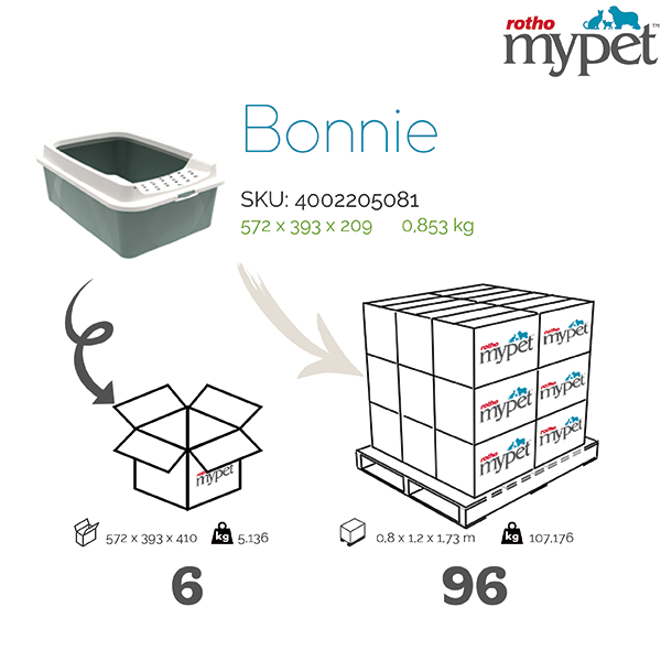 4002205081-Rotho-My-Pet-Shipping-info-graphic