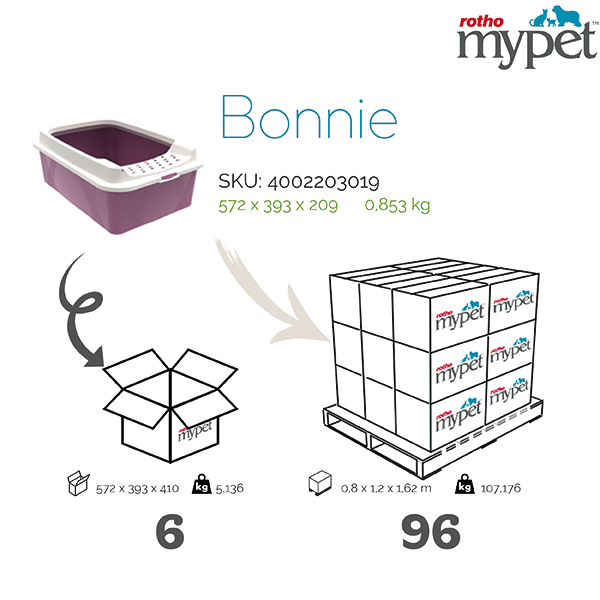 4002203019-Rotho-My-Pet-Shipping-info-graphic