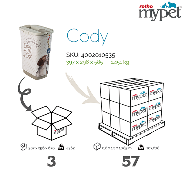 4002010535-Rotho-My-Pet-Shipping-info-graphic
