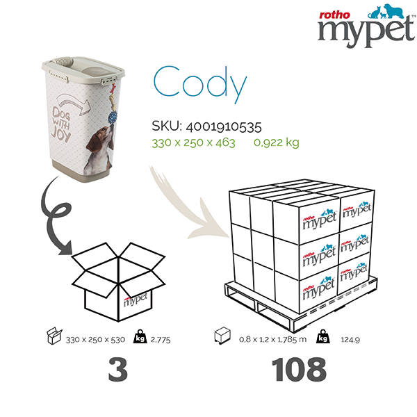 4001910535-Rotho-My-Pet-Shipping-info-graphic