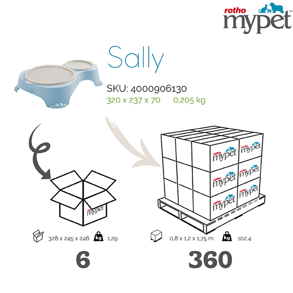 4000906130-Rotho-My-Pet-Shipping-info-graphic