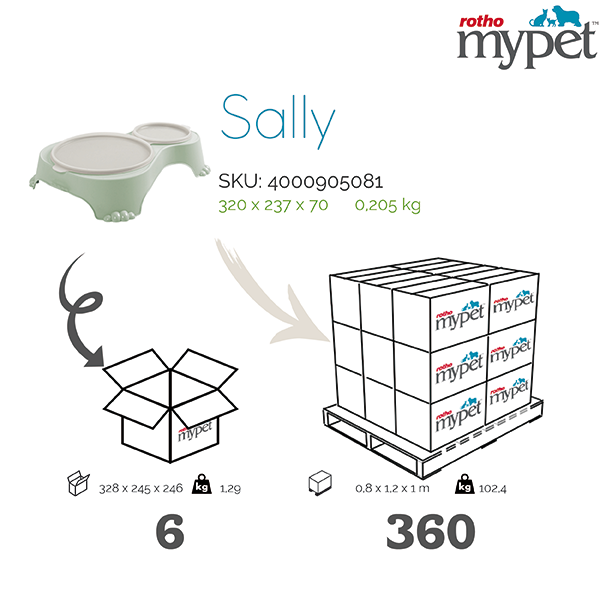 4000905081-Rotho-My-Pet-Shipping-info-graphic