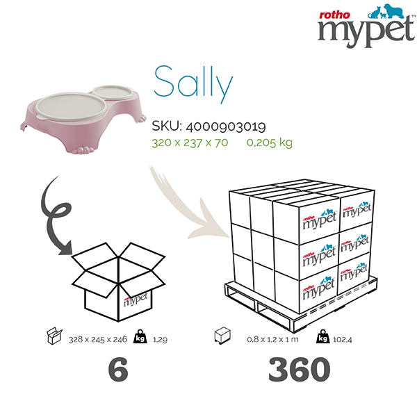 4000903019-Rotho-My-Pet-Shipping-info-graphic