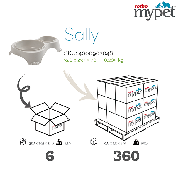4000902048-Rotho-My-Pet-Shipping-info-graphic