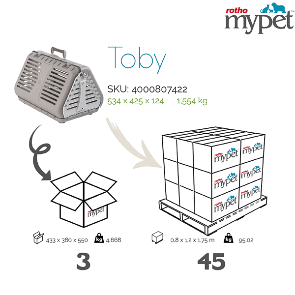 4000807422-Rotho-My-Pet-Shipping-info-graphic