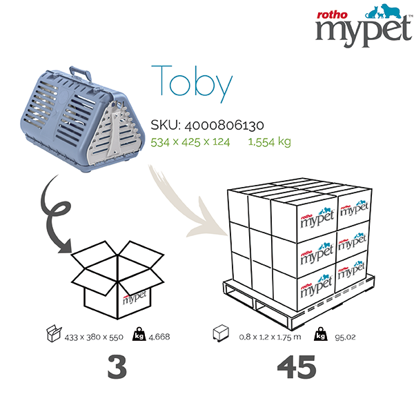 4000806130-Rotho-My-Pet-Shipping-info-graphic