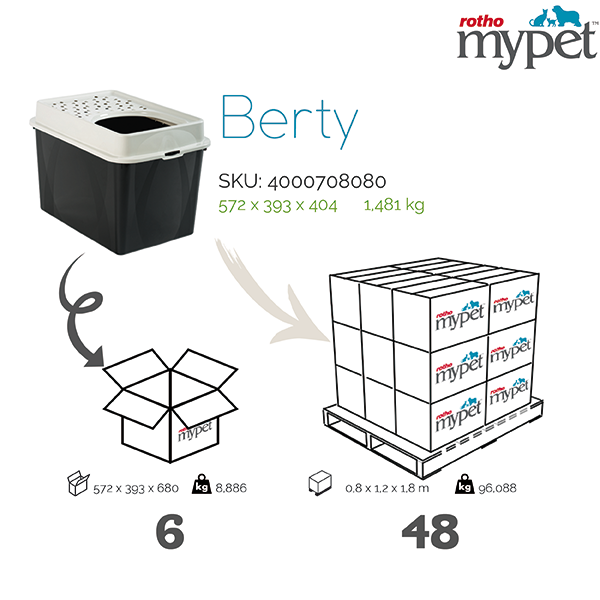 4000708080-Rotho-My-Pet-Shipping-info-graphic