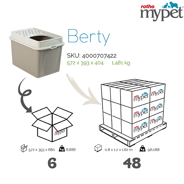4000707422-Rotho-My-Pet-Shipping-info-graphic