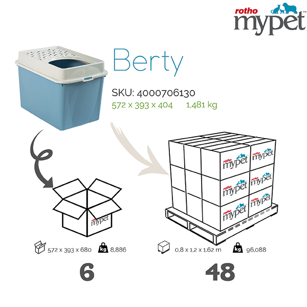 4000706130-Rotho-My-Pet-Shipping-info-graphic