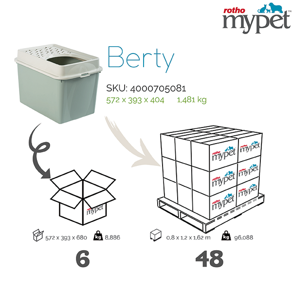 4000705081-Rotho-My-Pet-Shipping-info-graphic