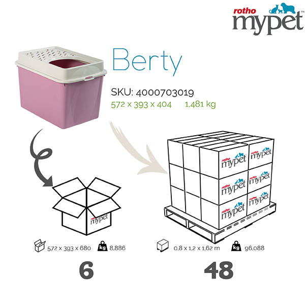 4000703019-Rotho-My-Pet-Shipping-info-graphic