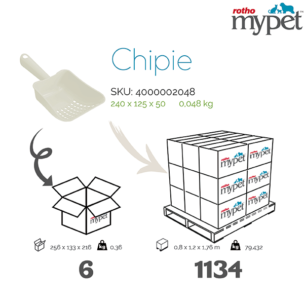 4000002048-Rotho-My-Pet-Shipping-info-graphic