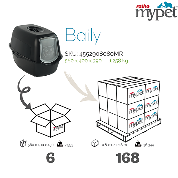 4552908080MR-Rotho-My-Pet-Shipping-info-graphic